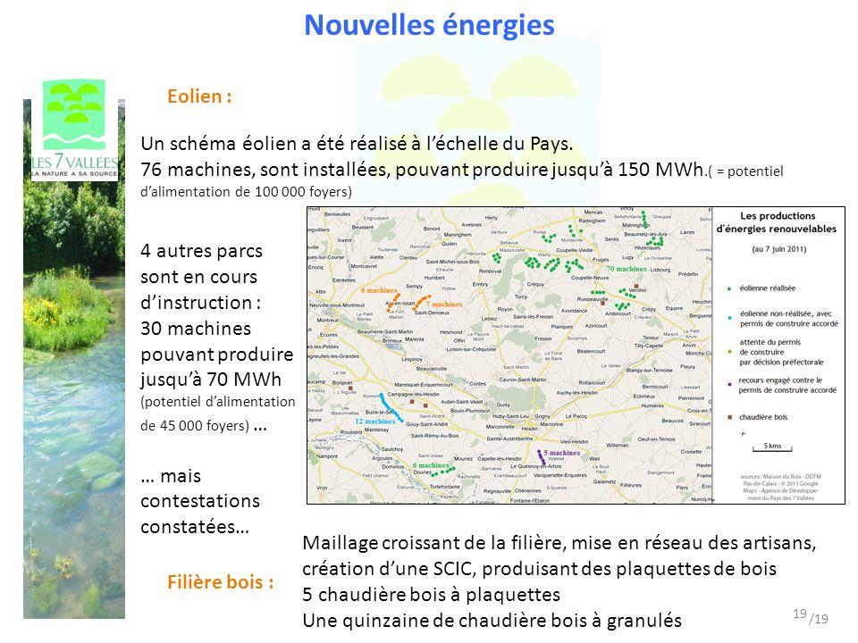 Nouvelles énergies Un schéma éolien a été réalisé à léchelle du Pays.