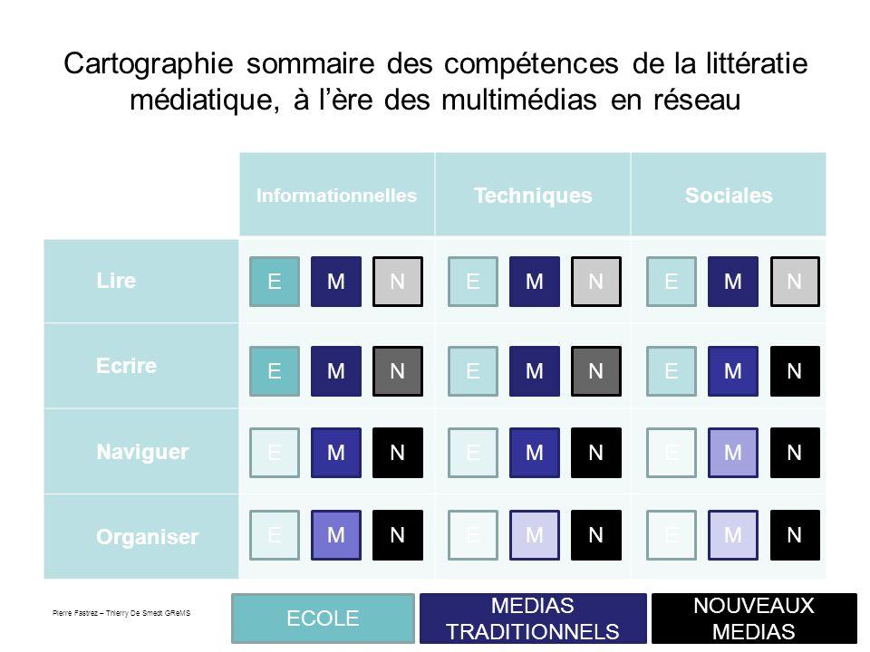 Informationnelles TechniquesSociales Lire Ecrire Naviguer Organiser Cartographie sommaire des compétences de la littératie médiatique, à lère des mult