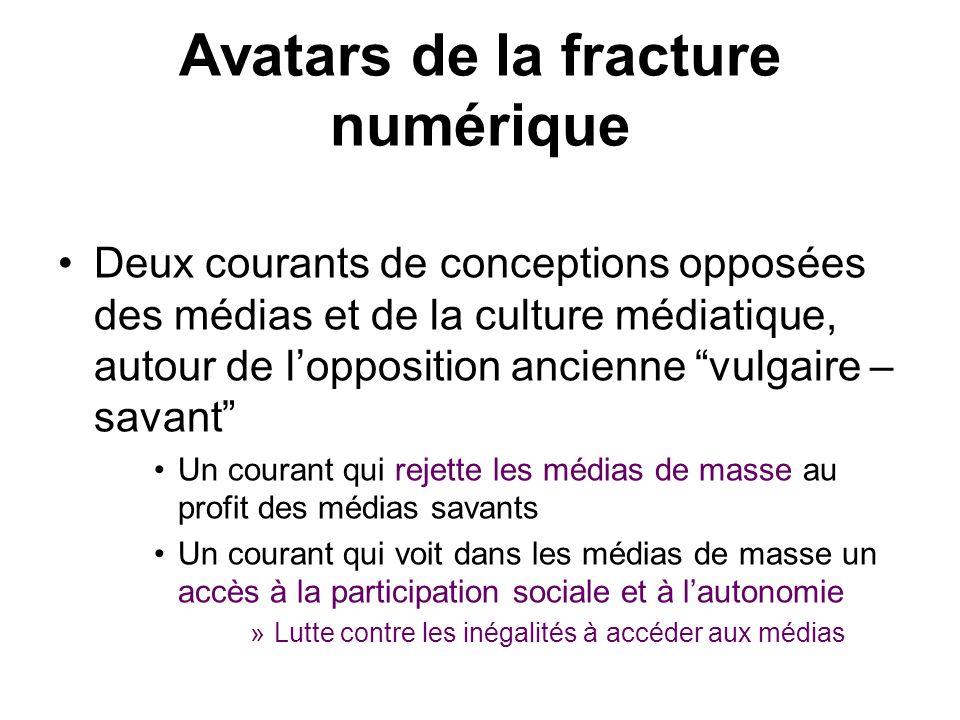 Le concept de fracture Rupture.–Politique de compensation –Groupes à privilégier Pente.