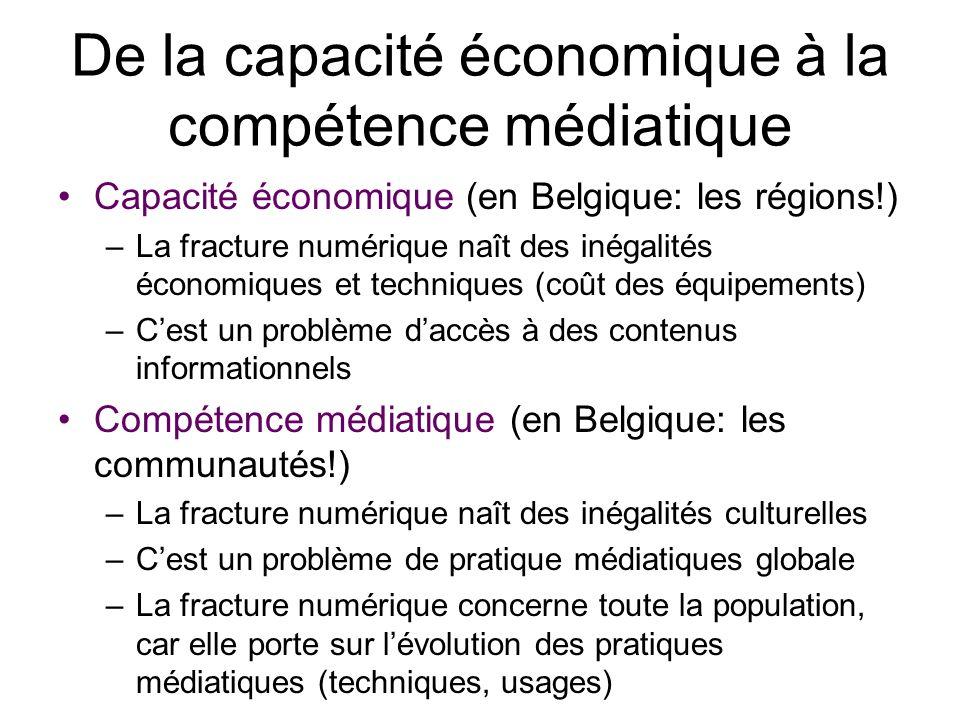 De la capacité économique à la compétence médiatique Capacité économique (en Belgique: les régions!) –La fracture numérique naît des inégalités économ