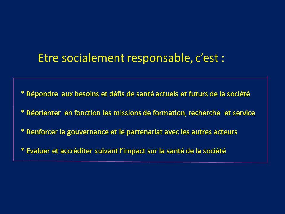 Etre socialement responsable, cest : * Répondre aux besoins et défis de santé actuels et futurs de la société * Réorienter en fonction les missions de