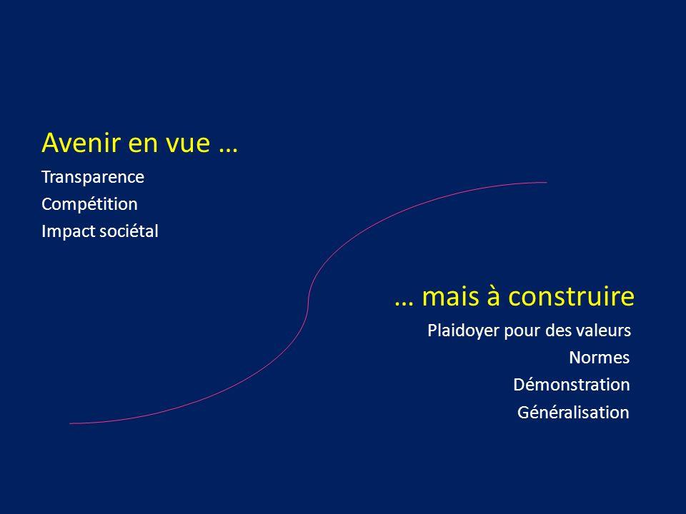 Avenir en vue … Transparence Compétition Impact sociétal … mais à construire Plaidoyer pour des valeurs Normes Démonstration Généralisation