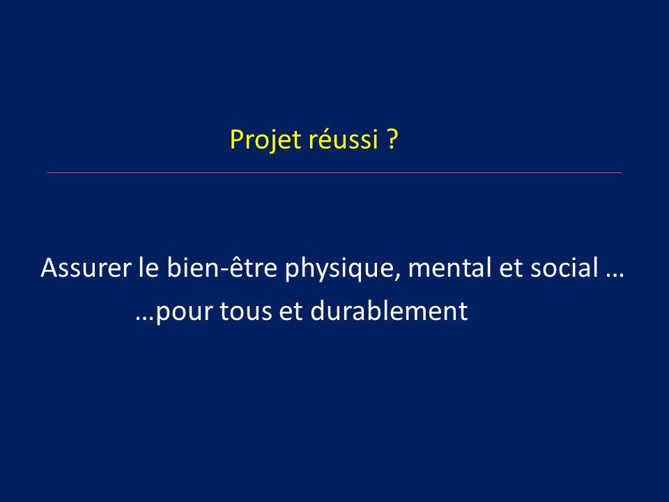 Projet réussi ? Assurer le bien-être physique, mental et social … …pour tous et durablement