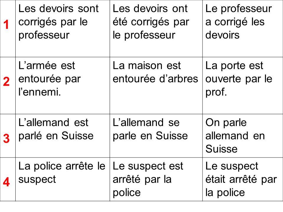 1 Les devoirs sont corrigés par le professeur Les devoirs ont été corrigés par le professeur Le professeur a corrigé les devoirs 2 Larmée est entourée par lennemi.
