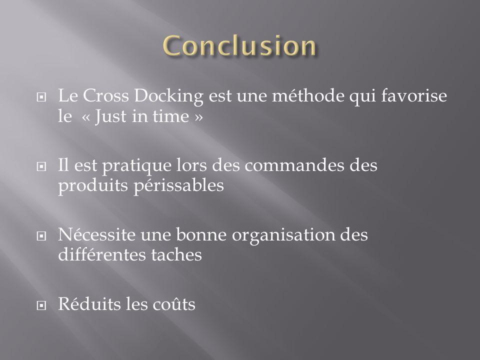 Le Cross Docking est une méthode qui favorise le « Just in time » Il est pratique lors des commandes des produits périssables Nécessite une bonne organisation des différentes taches Réduits les coûts