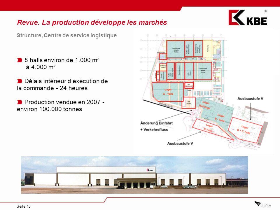 Seite 10 8 halls environ de 1.000 m² à 4.000 m² Délais intérieur dexécution de la commande - 24 heures Production vendue en 2007 - environ 100.000 tonnes Revue.