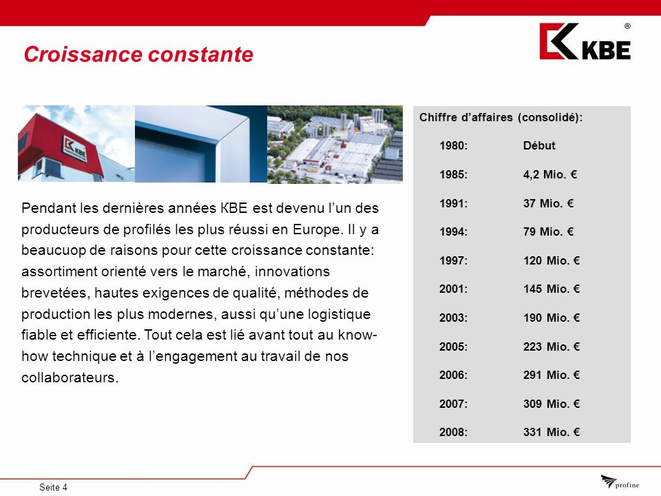Seite 4 Pendant les dernières années КВЕ est devenu lun des producteurs de profilés les plus réussi en Europe.