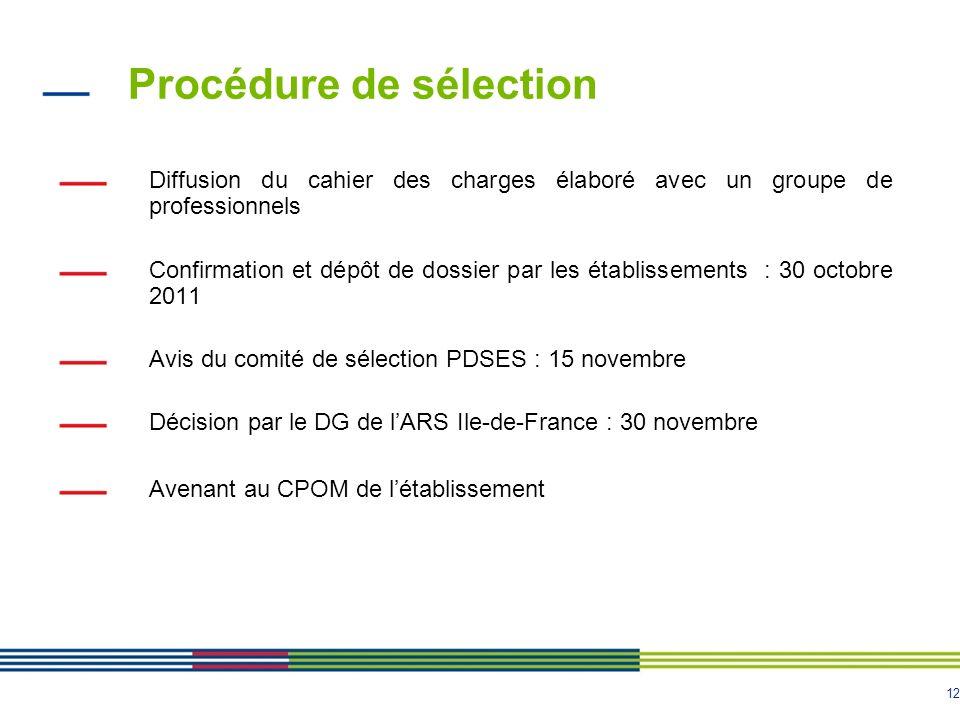 12 Procédure de sélection Diffusion du cahier des charges élaboré avec un groupe de professionnels Confirmation et dépôt de dossier par les établissem