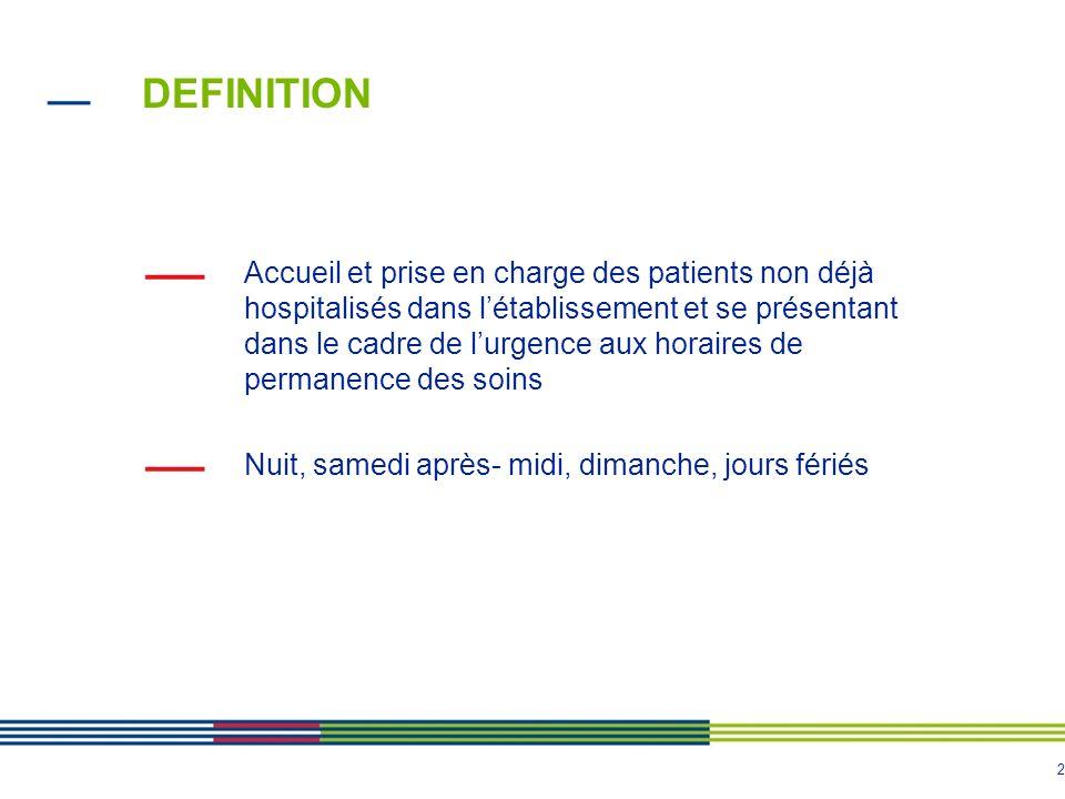 2 DEFINITION Accueil et prise en charge des patients non déjà hospitalisés dans létablissement et se présentant dans le cadre de lurgence aux horaires