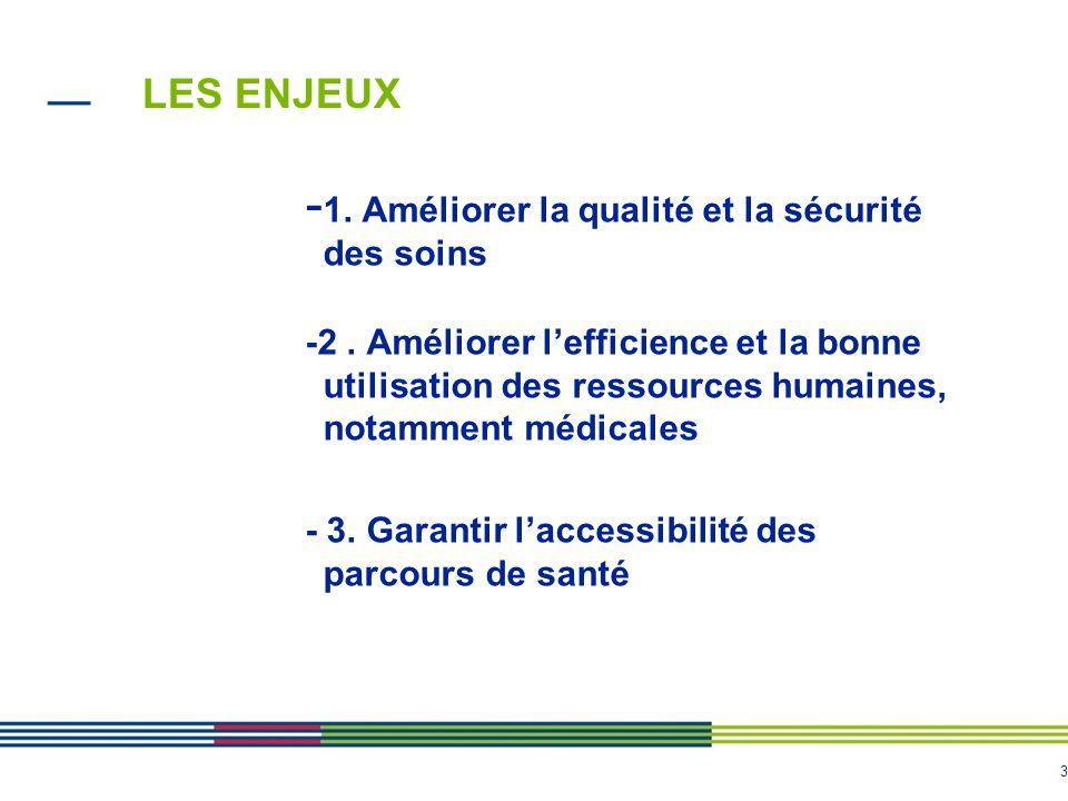 3 LES ENJEUX - 1. Améliorer la qualité et la sécurité des soins -2. Améliorer lefficience et la bonne utilisation des ressources humaines, notamment m
