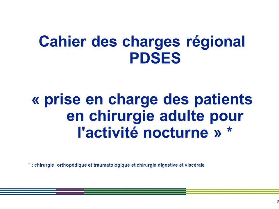 9 Cahier des charges régional PDSES « prise en charge des patients en chirurgie adulte pour l'activité nocturne » * * : chirurgie orthopédique et trau