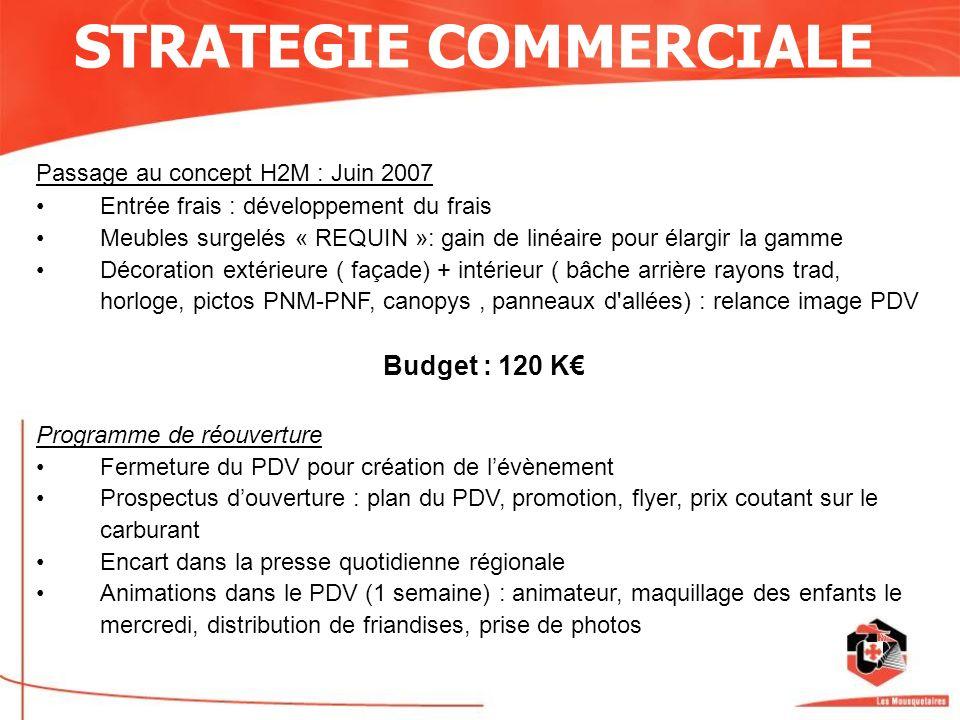 Passage au concept H2M : Juin 2007 Entrée frais : développement du frais Meubles surgelés « REQUIN »: gain de linéaire pour élargir la gamme Décoratio