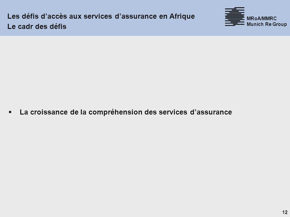 12 MRoA/MMRC Munich Re Group Les défis daccès aux services dassurance en Afrique Le cadr des défis La croissance de la compréhension des services dassurance