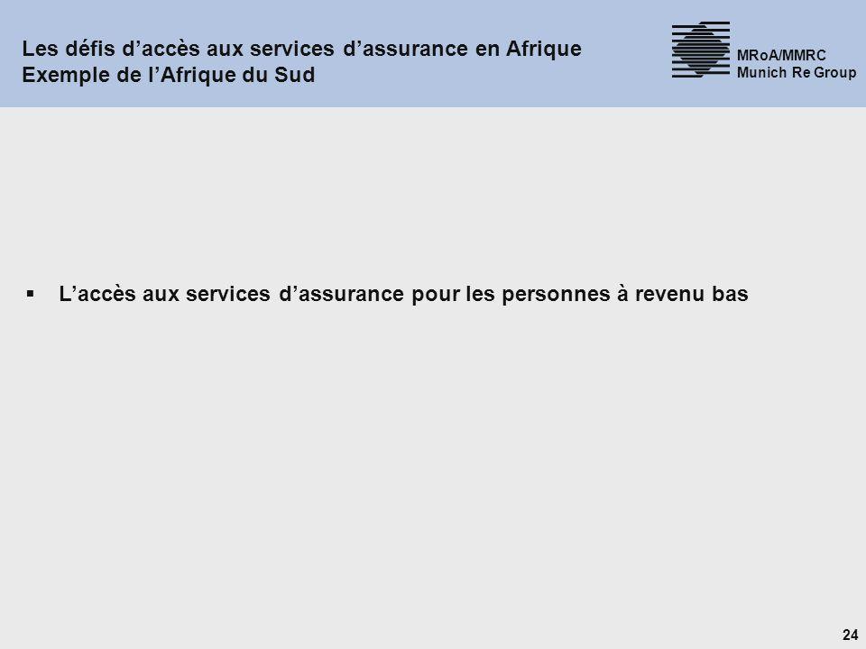 24 MRoA/MMRC Munich Re Group Les défis daccès aux services dassurance en Afrique Exemple de lAfrique du Sud Laccès aux services dassurance pour les personnes à revenu bas
