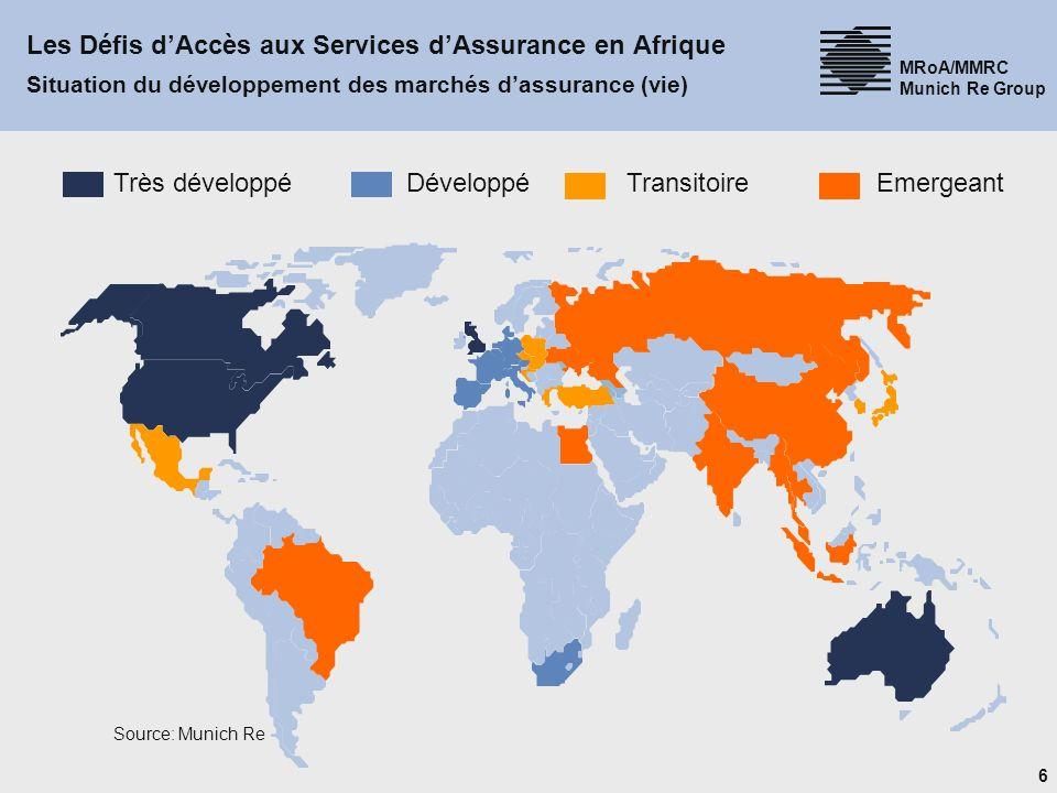 7 MRoA/MMRC Munich Re Group Les Défis dAccès aux Services dAssurance en Afrique Le cadre des défis La richesse conduit à la compréhension dassurance