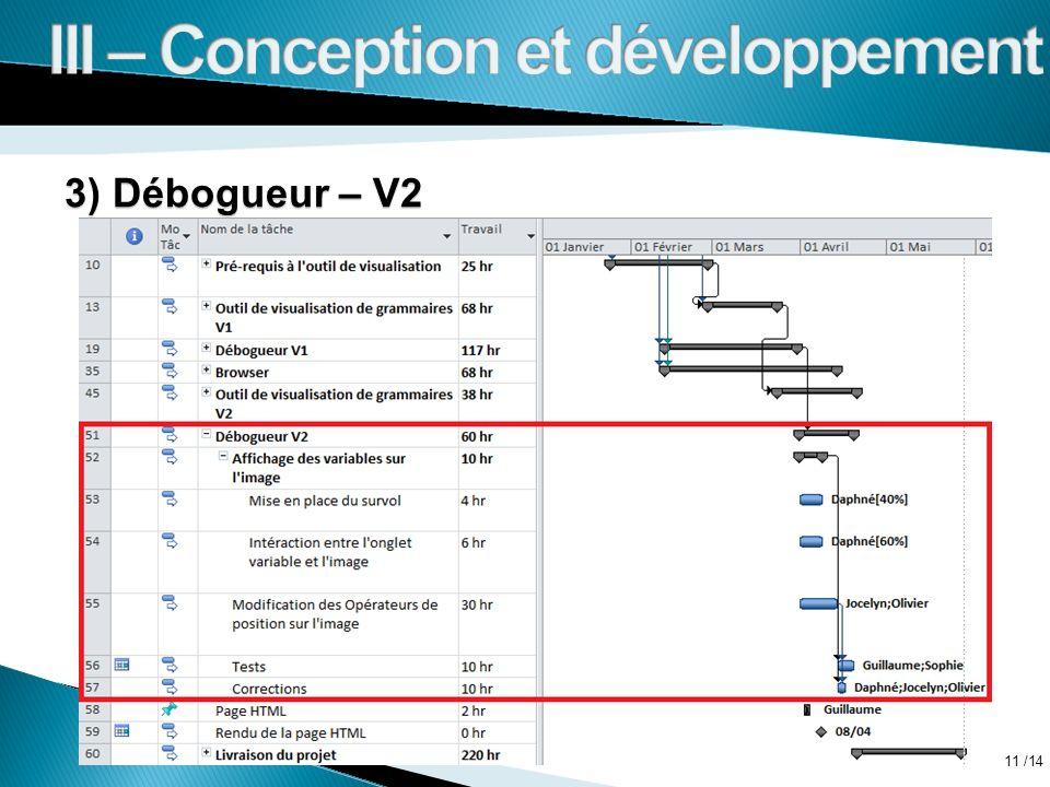 /14 3) Débogueur – V2 11