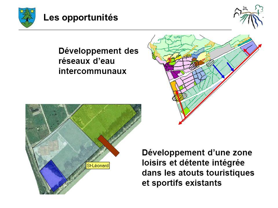 Les opportunités Développement des réseaux deau intercommunaux Développement dune zone loisirs et détente intégrée dans les atouts touristiques et sportifs existants