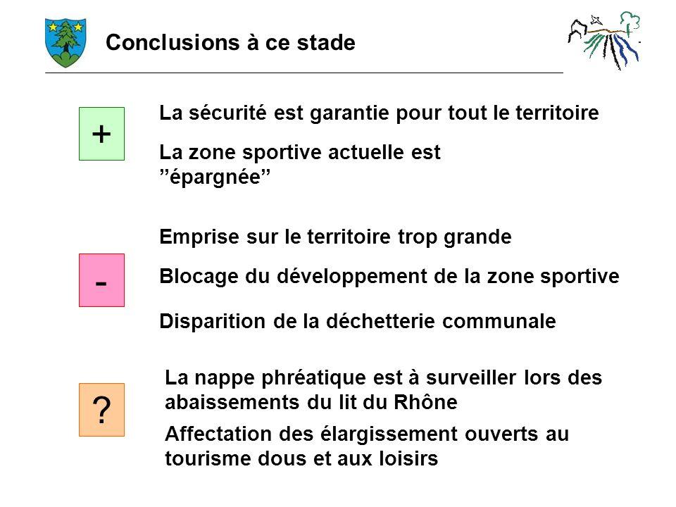Conclusions à ce stade La sécurité est garantie pour tout le territoire La nappe phréatique est à surveiller lors des abaissements du lit du Rhône + - Emprise sur le territoire trop grande Blocage du développement de la zone sportive .