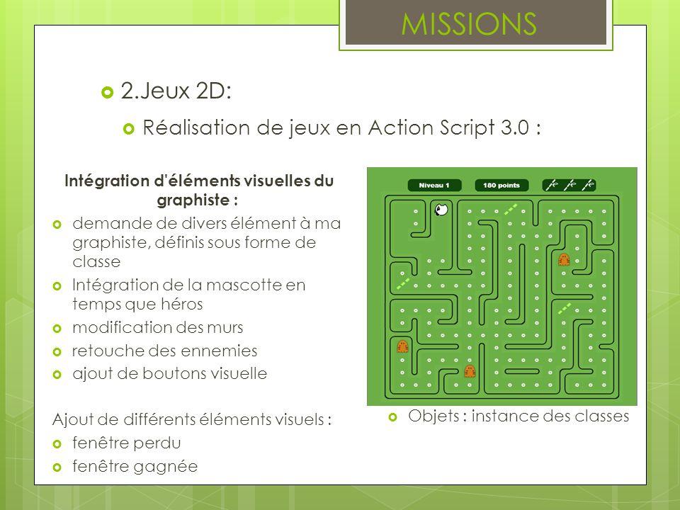MISSIONS 2.Jeux 2D: Réalisation de jeux en Action Script 3.0 : Intégration d'éléments visuelles du graphiste : demande de divers élément à ma graphist