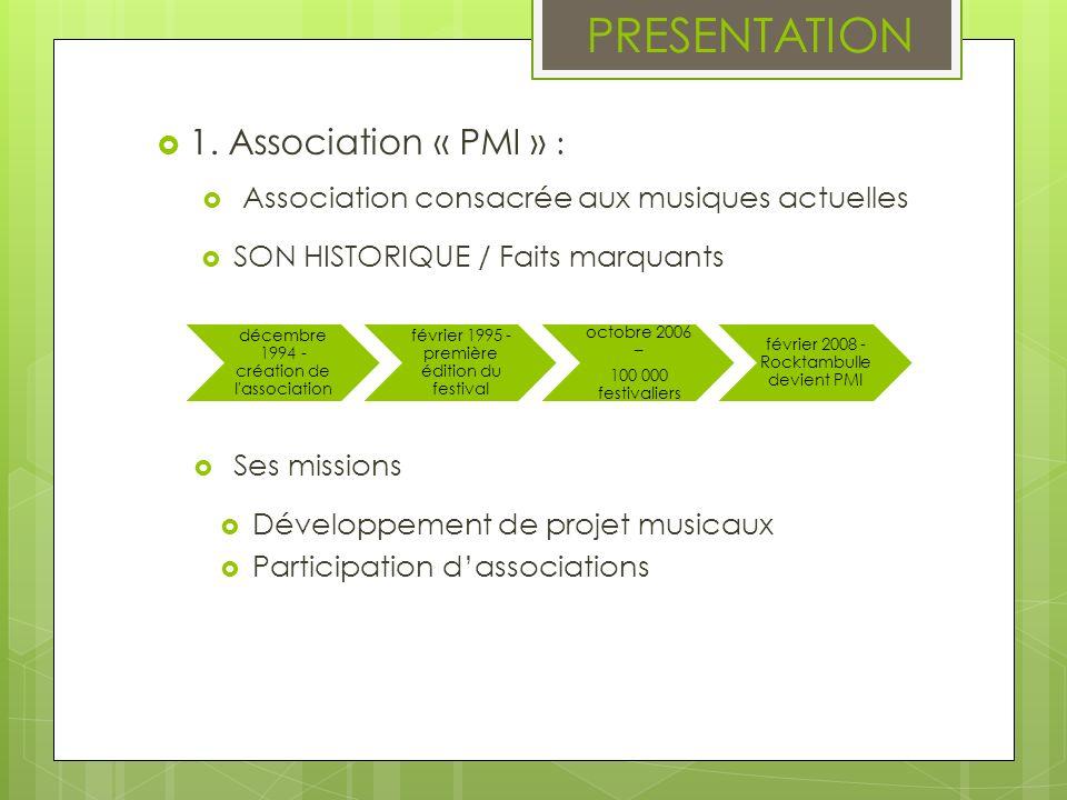 PRESENTATION 1. Association « PMI » : Association consacrée aux musiques actuelles SON HISTORIQUE / Faits marquants Ses missions décembre 1994 - créat