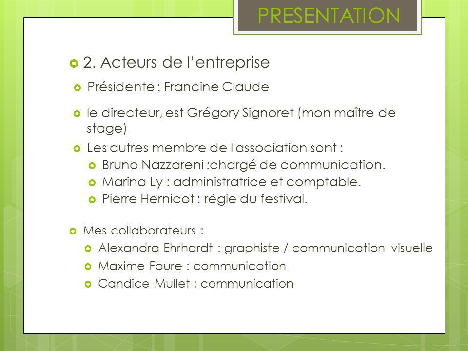 PRESENTATION 2. Acteurs de lentreprise Présidente : Francine Claude le directeur, est Grégory Signoret (mon maître de stage) Les autres membre de l'as