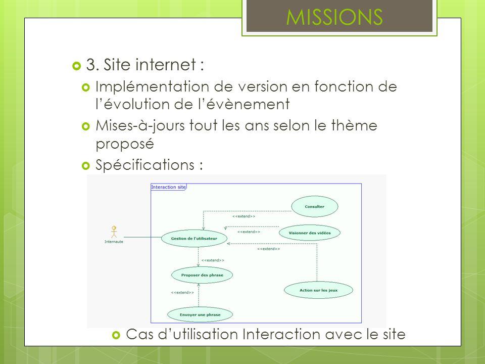 MISSIONS 3. Site internet : Réalisation dune interface dadministration : Base de données :