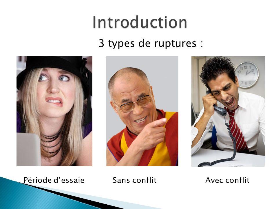 3 types de ruptures : Sans conflitAvec conflitPériode dessaie