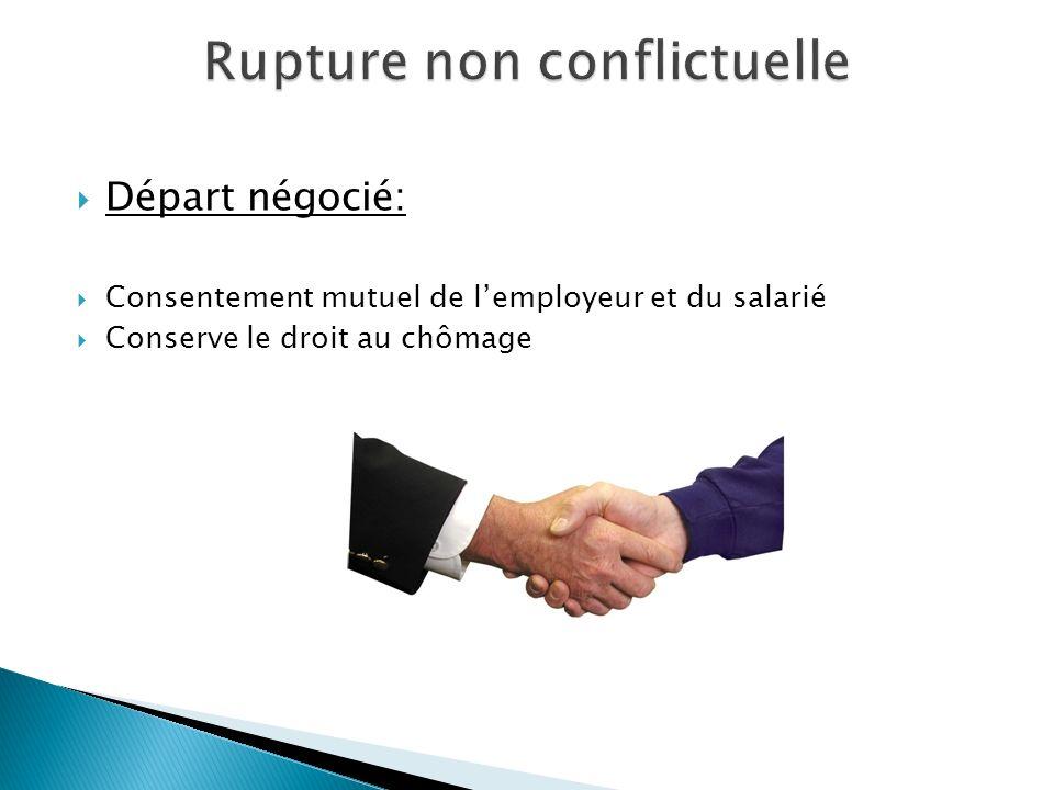 Départ négocié: Consentement mutuel de lemployeur et du salarié Conserve le droit au chômage