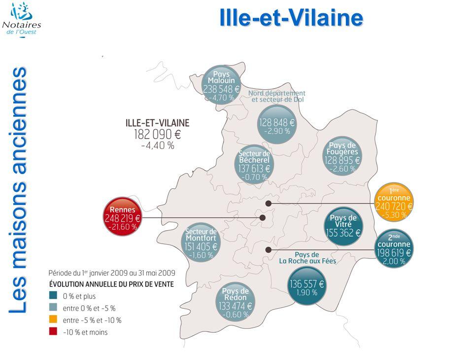 Ille-et-Vilaine