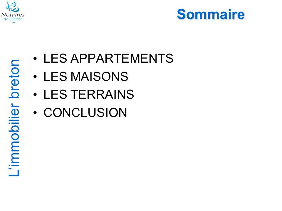 LES APPARTEMENTS LES MAISONS LES TERRAINS CONCLUSION Limmobilier breton Sommaire