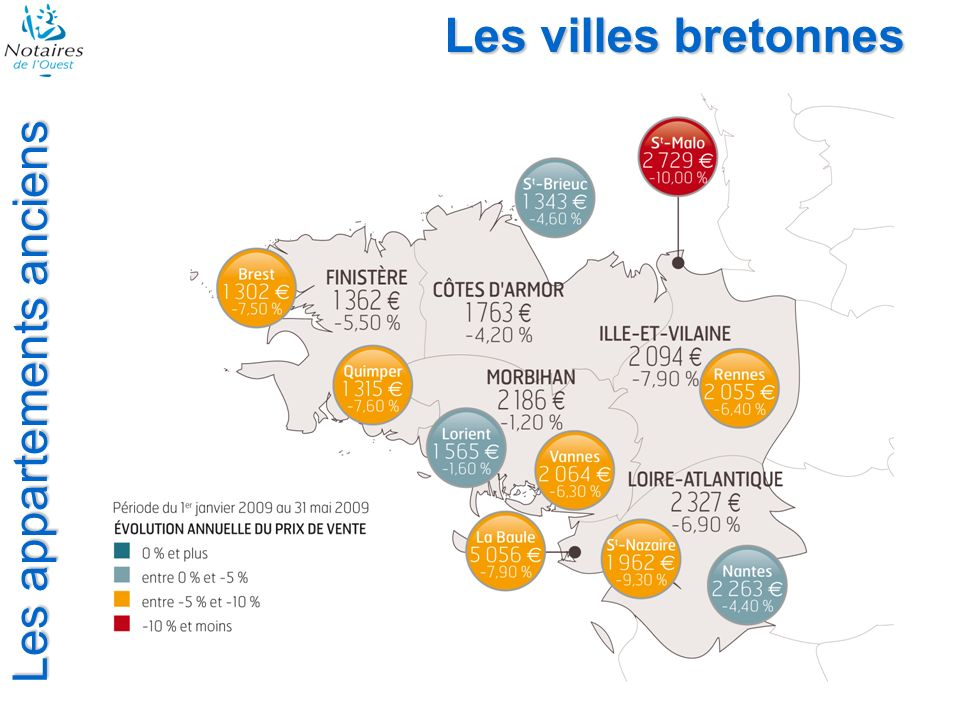 Les départements bretons Les terrains à bâtir Prix moyen de vente