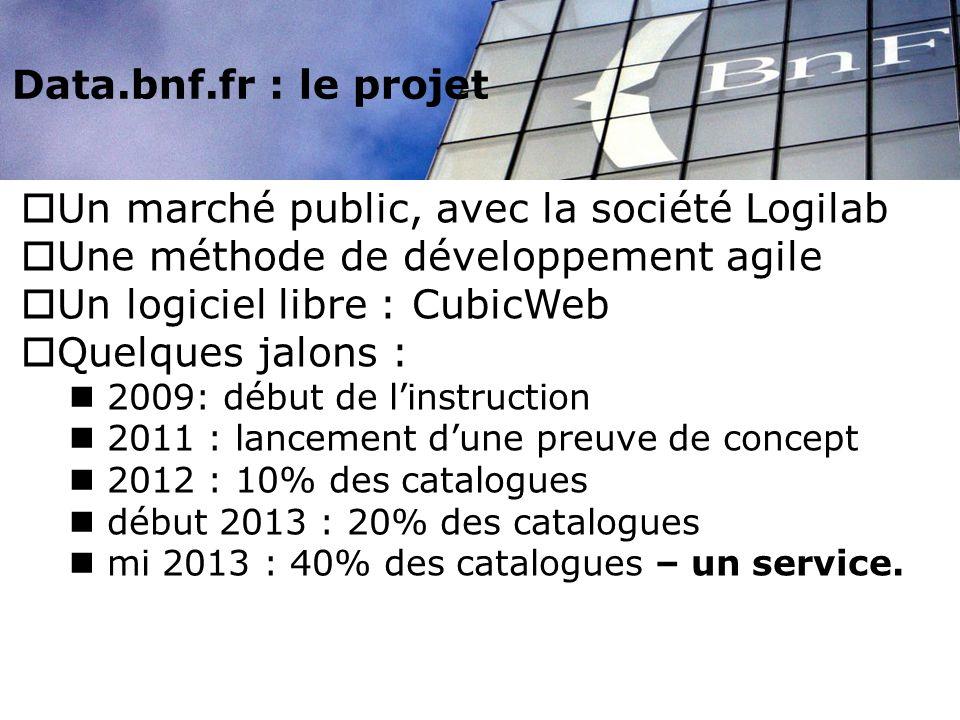 Data.bnf.fr : le projet Un marché public, avec la société Logilab Une méthode de développement agile Un logiciel libre : CubicWeb Quelques jalons : 20