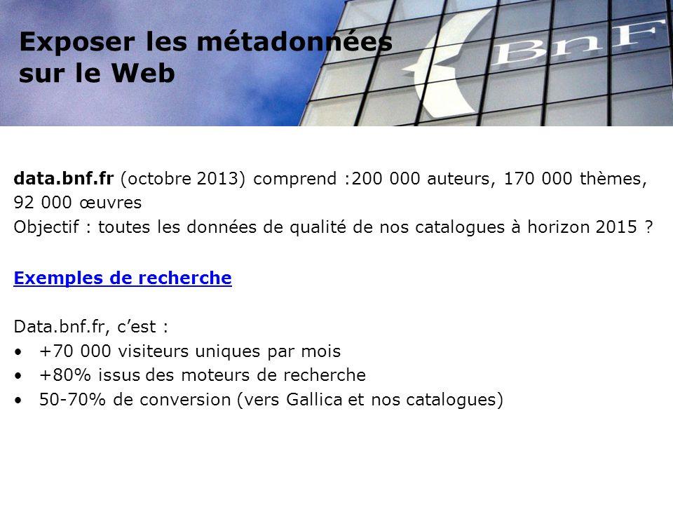 Exposer les métadonnées sur le Web data.bnf.fr (octobre 2013) comprend :200 000 auteurs, 170 000 thèmes, 92 000 œuvres Objectif : toutes les données d