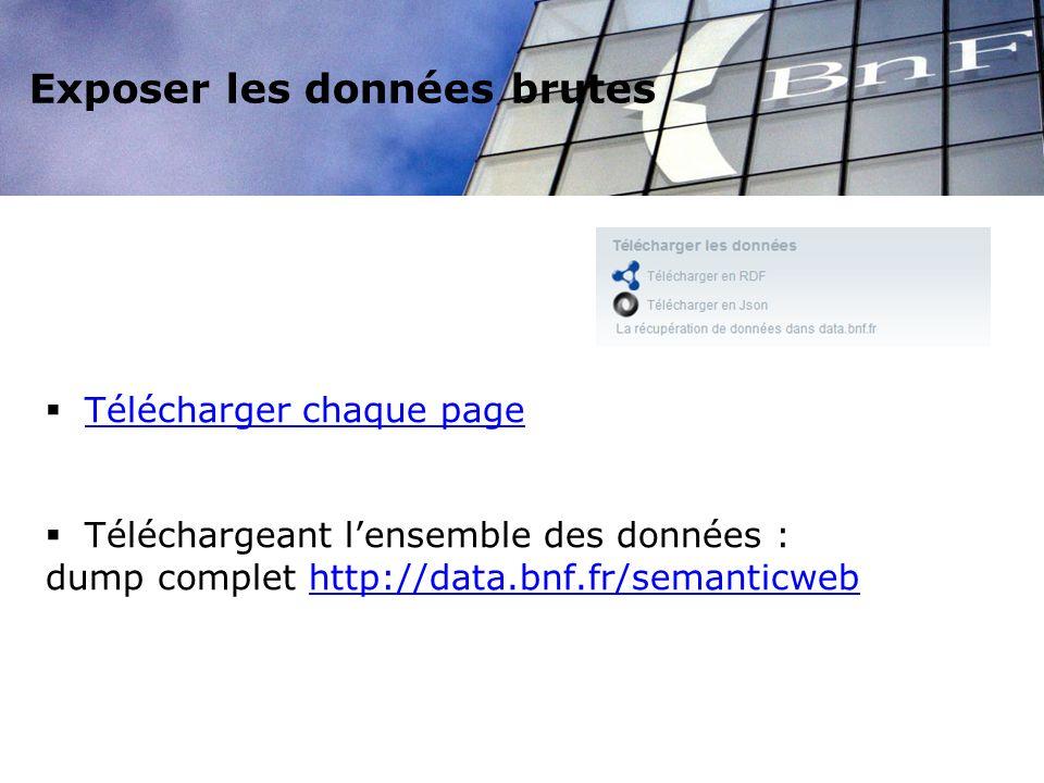 Télécharger chaque page Téléchargeant lensemble des données : dump complet http://data.bnf.fr/semanticwebhttp://data.bnf.fr/semanticweb Exposer les do