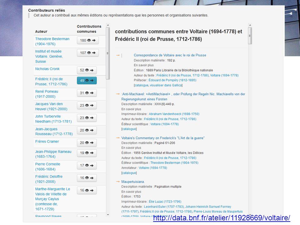 24 http://data.bnf.fr/atelier/11928669/voltaire/