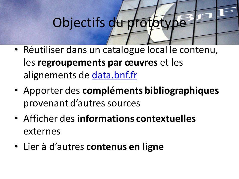 Objectifs du prototype Réutiliser dans un catalogue local le contenu, les regroupements par œuvres et les alignements de data.bnf.frdata.bnf.fr Apport