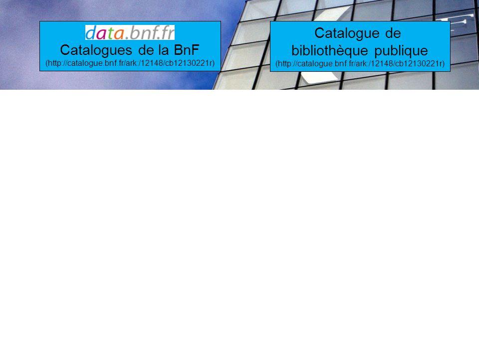 data.bnf.fr Catalogues de la BnF (http://catalogue.bnf.fr/ark:/12148/cb12130221r) Catalogue de bibliothèque publique (http://catalogue.bnf.fr/ark:/12148/cb12130221r)