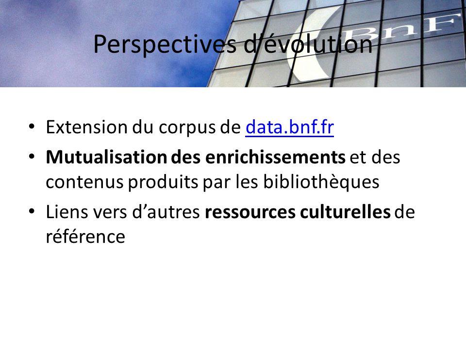 Perspectives dévolution Extension du corpus de data.bnf.frdata.bnf.fr Mutualisation des enrichissements et des contenus produits par les bibliothèques