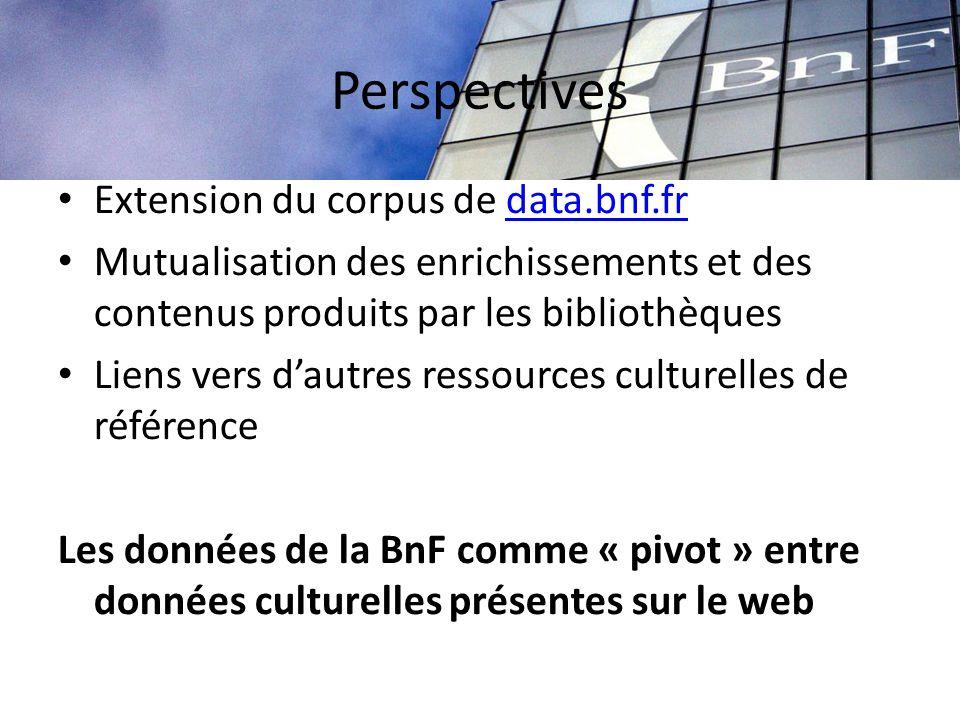 Perspectives Extension du corpus de data.bnf.frdata.bnf.fr Mutualisation des enrichissements et des contenus produits par les bibliothèques Liens vers