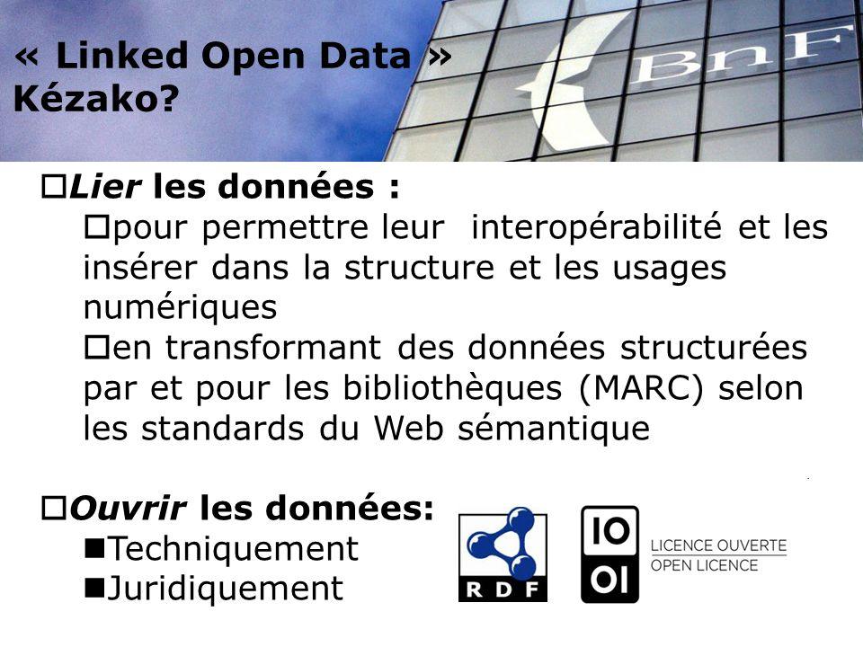 « Linked Open Data » Kézako? Lier les données : pour permettre leur interopérabilité et les insérer dans la structure et les usages numériques en tran