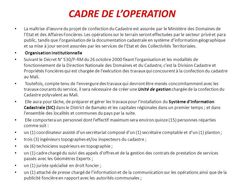 CADRE DE LOPERATION La maîtrise dœuvre du projet de confection du Cadastre est assurée par le Ministère des Domaines de lEtat et des Affaires Foncière