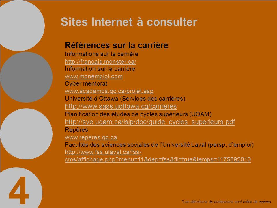 Sites Internet à consulter Références sur la carrière Informations sur la carrière http://francais.monster.ca/ Information sur la carrière www.monemploi.com Cyber mentorat www.academos.qc.ca/projet.asp Université dOttawa (Services des carrières) http://www.sass.uottawa.ca/carrieres Planification des études de cycles supérieurs (UQAM) http://sve.uqam.ca/isip/doc/guide_cycles_superieurs.pdf Repères www.reperes.qc.ca Facultés des sciences sociales de lUniversité Laval (persp.