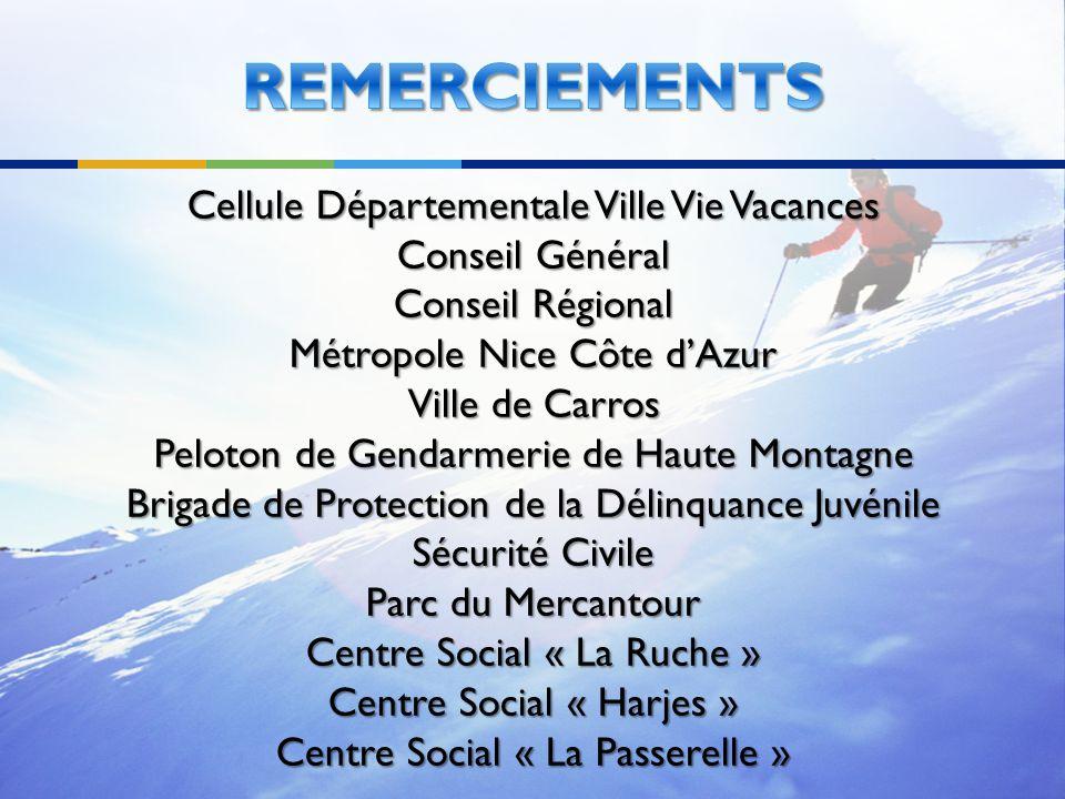 Cellule Départementale Ville Vie Vacances Conseil Général Conseil Régional Métropole Nice Côte dAzur Ville de Carros Peloton de Gendarmerie de Haute M