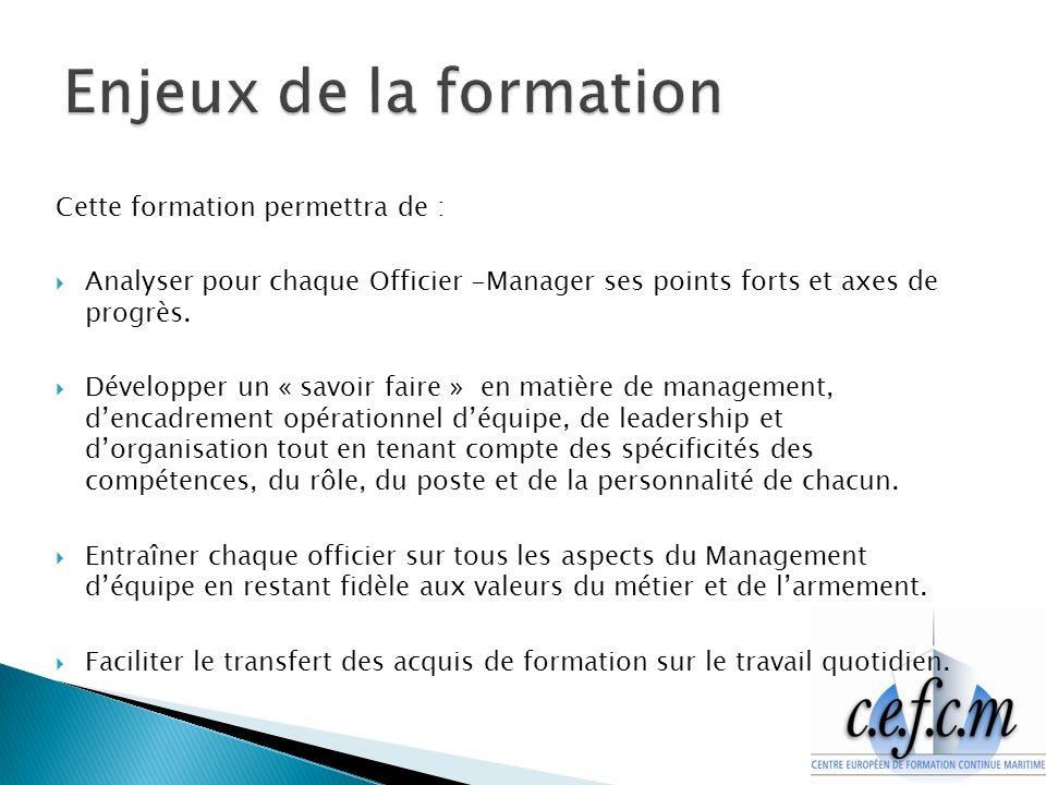Cette formation permettra de : Analyser pour chaque Officier -Manager ses points forts et axes de progrès.