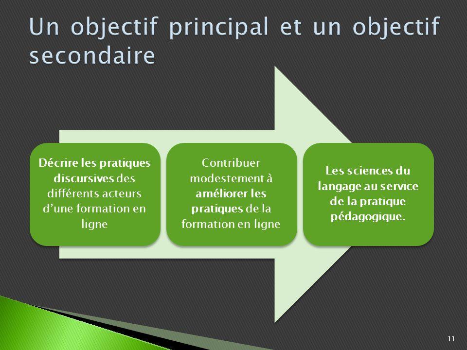 11 Décrire les pratiques discursives des différents acteurs dune formation en ligne Contribuer modestement à améliorer les pratiques de la formation en ligne Les sciences du langage au service de la pratique pédagogique.