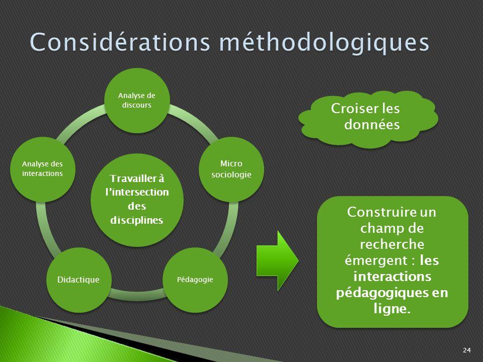 Croiser les données 24 Construire un champ de recherche émergent : les interactions pédagogiques en ligne.