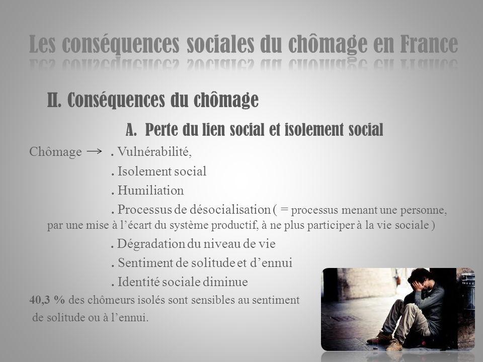 II. Conséquences du chômage A. Perte du lien social et isolement social Chômage. Vulnérabilité,. Isolement social. Humiliation. Processus de désociali