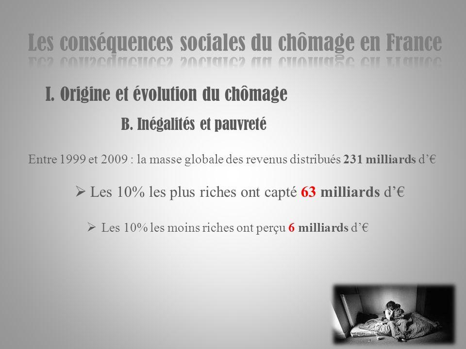 I. Origine et évolution du chômage B. Inégalités et pauvreté Entre 1999 et 2009 : la masse globale des revenus distribués 231 milliards d Les 10% les