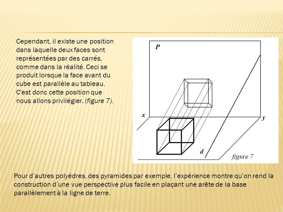 Pour dautres polyèdres, des pyramides par exemple, lexpérience montre quon rend la construction dune vue perspective plus facile en plaçant une arête