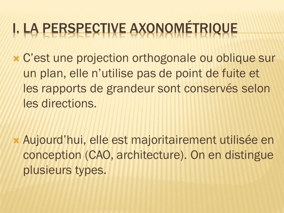 Cest une projection orthogonale ou oblique sur un plan, elle nutilise pas de point de fuite et les rapports de grandeur sont conservés selon les direc